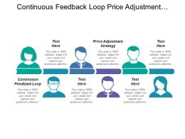 Continuous Feedback Loop Price Adjustment Strategy Easily Copied