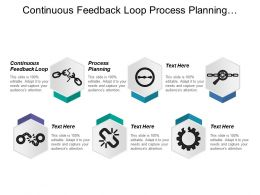 Continuous Feedback Loop Process Planning Manufacturing Planning Material Processing