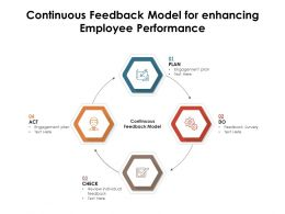 Continuous Feedback Model For Enhancing Employee Performance