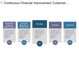 Continuous Financial Improvement Customer Experience Management Inbound Customer Service Cpb