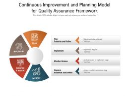 Continuous Improvement And Planning Model For Quality Assurance Framework