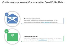 Continuous Improvement Communication Brand Public Relation Marketing Information