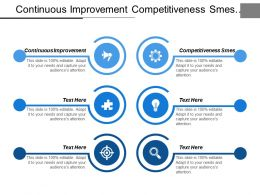 Continuous Improvement Competitiveness Smes Employment Mobility Stakeholder Commitments