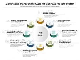 Continuous Improvement Cycle For Business Process System