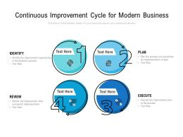 Continuous Improvement Cycle For Modern Business