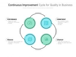 Continuous Improvement Cycle For Quality In Business