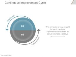 Continuous Improvement Cycle Powerpoint Presentation Examples