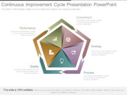 Continuous Improvement Cycle Presentation Powerpoint