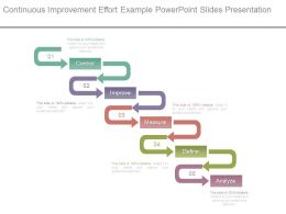 Continuous Improvement Effort Example Powerpoint Slides Presentation