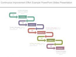 Continuous Improvement Effort Example Powerpoint Slides Presentation