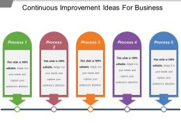 Continuous Improvement Ideas For Business Powerpoint Slide Ideas