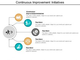 Continuous Improvement Initiatives Ppt Powerpoint Presentation Pictures Designs Cpb