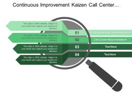 Continuous Improvement Kaizen Call Center Representative Operations Management