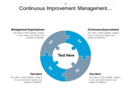 Continuous Improvement Management Organizations Business Management Research Warehouse Cpb