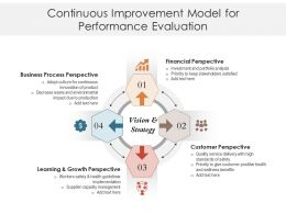 Continuous Improvement Model For Performance Evaluation