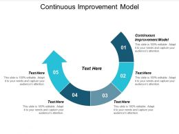 Continuous Improvement Model Ppt Powerpoint Presentation Model Templates Cpb