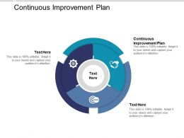 Continuous Improvement Plan Ppt Powerpoint Presentation Summary Display Cpb