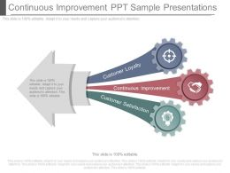 Continuous Improvement Ppt Sample Presentations