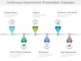 Continuous Improvement Presentation Examples
