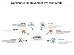 Continuous Improvement Process Model Ppt Powerpoint Presentation Infographic Ideas Cpb