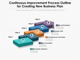 Continuous Improvement Process Outline For Creating New Business Plan