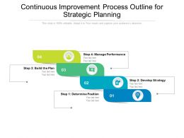 Continuous Improvement Process Outline For Strategic Planning