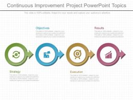 Continuous Improvement Project Powerpoint Topics