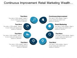 Continuous Improvement Retail Marketing Wealth Management Management Plan Cpb
