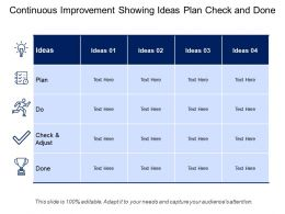 Continuous Improvement Showing Ideas Plan Check And Done