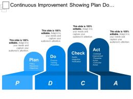 Continuous Improvement Showing Plan Do Check Act With Upward Arrows