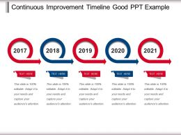 Continuous Improvement Timeline Good Ppt Example