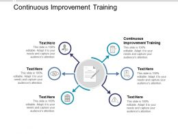 Continuous Improvement Training Ppt Powerpoint Presentation Model Background Cpb