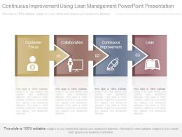 Continuous Improvement Using Lean Management Powerpoint Presentation