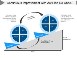 Continuous Improvement With Act Plan Do Check Showing Standard And Quality Improvement