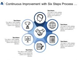Continuous Improvement With Six Steps Process With Cyclic Design