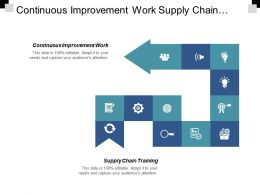 Continuous Improvement Work Supply Chain Training Consulting Proposal Cpb