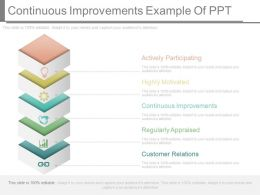 Continuous Improvements Example Of Ppt