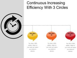 Continuous Increasing Efficiency With 3 Circles