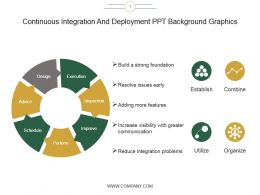 Continuous Integration And Deployment Ppt Background Graphics