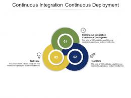Continuous Integration Continuous Deployment Ppt PowerPoint Presentation Cpb