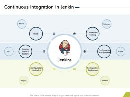 Continuous Integration In Jenkin Maven Ppt Powerpoint Presentation Pictures Sample