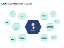 Continuous Integration In Jenkin Selenium Ppt Powerpoint Professional Design