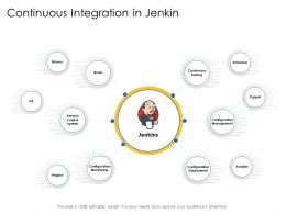 Continuous Integration In Jenkin Version Ppt Powerpoint Presentation File Diagrams