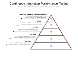 Continuous Integration Performance Testing Ppt Powerpoint Presentation Slide Portrait Cpb