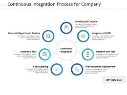 Continuous Integration Process For Company