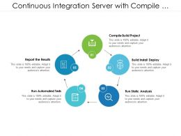 Continuous Integration Server With Compile Build And Run