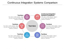 Continuous Integration Systems Comparison Ppt Powerpoint Presentation Slide Cpb