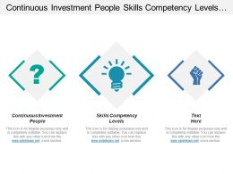 Continuous Investment In People Skills Competency Levels Hands Management