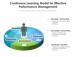 Continuous Learning Model For Effective Performance Management