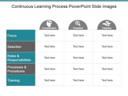 Continuous Learning Process Powerpoint Slide Images